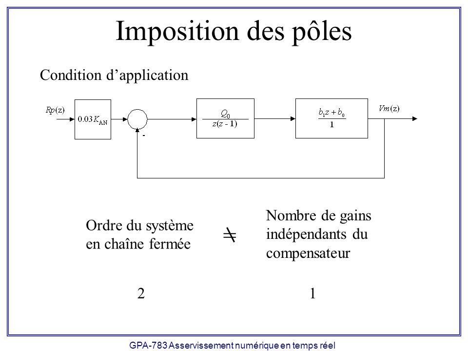 GPA-783 Asservissement numérique en temps réel Imposition des pôles Condition dapplication Ordre du système en chaîne fermée Nombre de gains indépenda