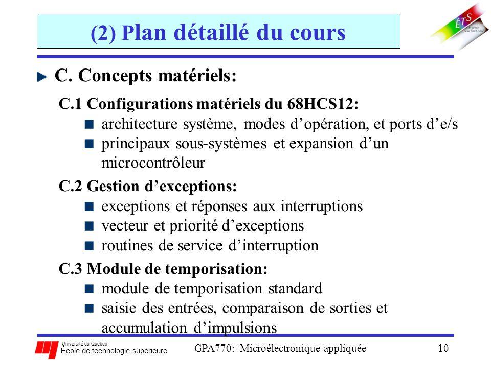 Université du Québec École de technologie supérieure GPA770: Microélectronique appliquée10 (2) P lan détaillé du cours C. Concepts matériels: C.1 Conf
