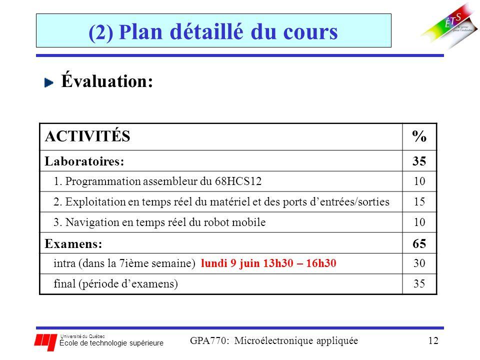 Université du Québec École de technologie supérieure GPA770: Microélectronique appliquée12 (2) P lan détaillé du cours Évaluation: ACTIVITÉS% Laborato