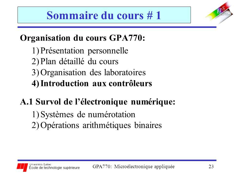 Université du Québec École de technologie supérieure GPA770: Microélectronique appliquée23 Sommaire du cours # 1 Organisation du cours GPA770: 1)Prése
