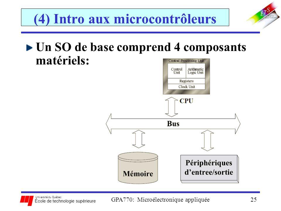 Université du Québec École de technologie supérieure GPA770: Microélectronique appliquée25 (4) Intro aux microcontrôleurs Un SO de base comprend 4 com