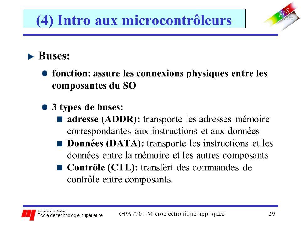 Université du Québec École de technologie supérieure GPA770: Microélectronique appliquée29 (4) Intro aux microcontrôleurs Buses: fonction: assure les