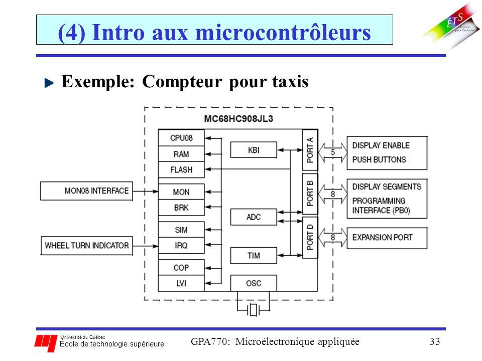 Université du Québec École de technologie supérieure GPA770: Microélectronique appliquée33 (4) Intro aux microcontrôleurs Exemple: Compteur pour taxis