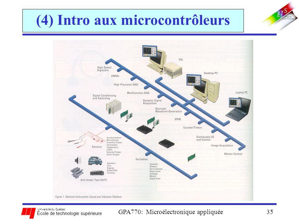 Université du Québec École de technologie supérieure GPA770: Microélectronique appliquée35 (4) Intro aux microcontrôleurs