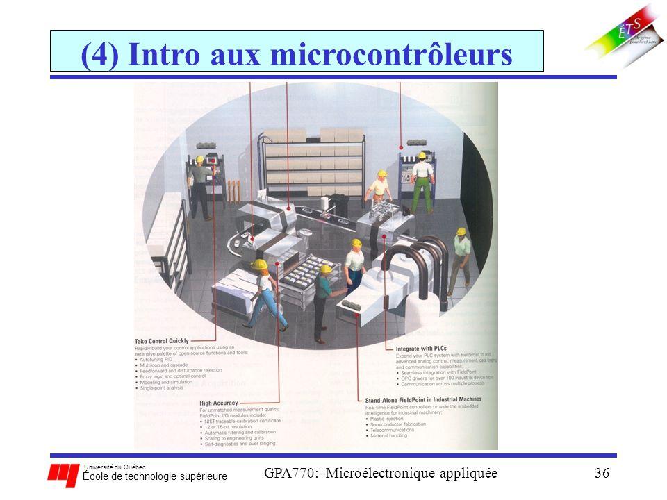 Université du Québec École de technologie supérieure GPA770: Microélectronique appliquée36 (4) Intro aux microcontrôleurs