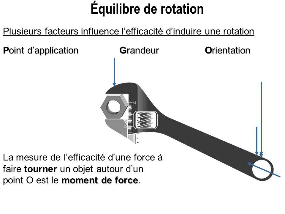 Passer à la première page Équilibre de rotation Plusieurs facteurs influence lefficacité dinduire une rotation Point dapplication Grandeur Orientation