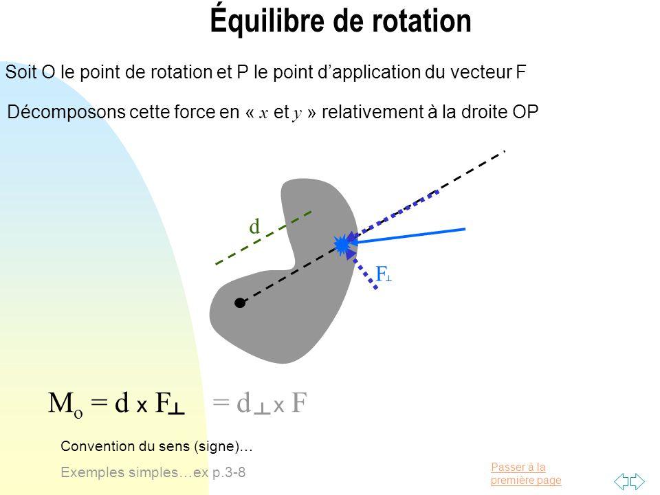 Passer à la première page Équilibre de rotation M o = d x F = d x F d F Convention du sens (signe)… Exemples simples…ex p.3-8 Soit O le point de rotat