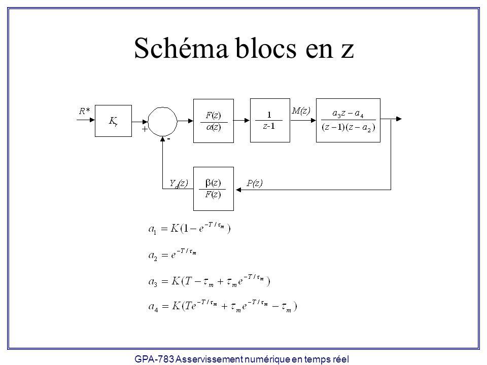 GPA-783 Asservissement numérique en temps réel Schéma blocs en z