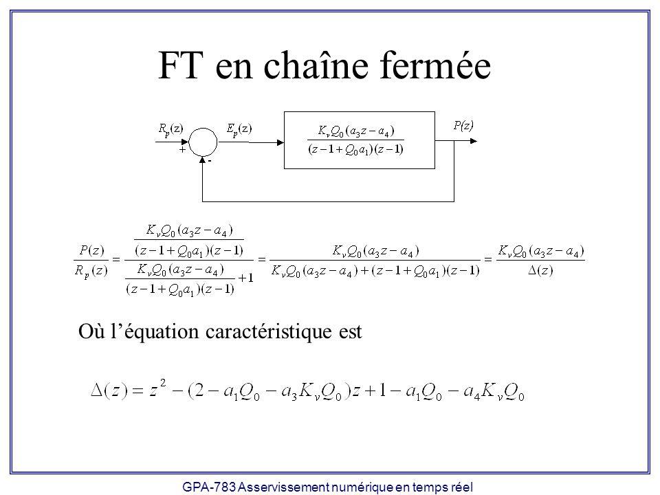 GPA-783 Asservissement numérique en temps réel FT en chaîne fermée Où léquation caractéristique est