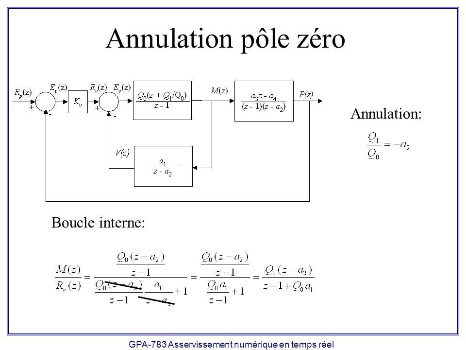 GPA-783 Asservissement numérique en temps réel Annulation pôle zéro Annulation: Boucle interne: