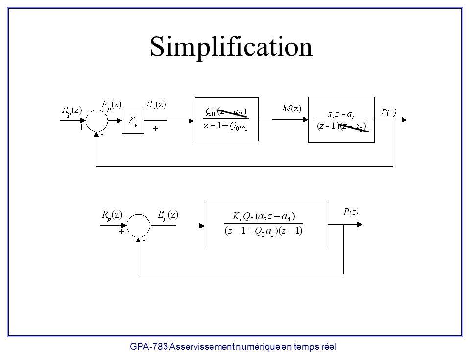 GPA-783 Asservissement numérique en temps réel Imposition des pôles Condition dapplication Ordre du système en chaîne fermée Nombre de gains indépendants du compensateur = 22