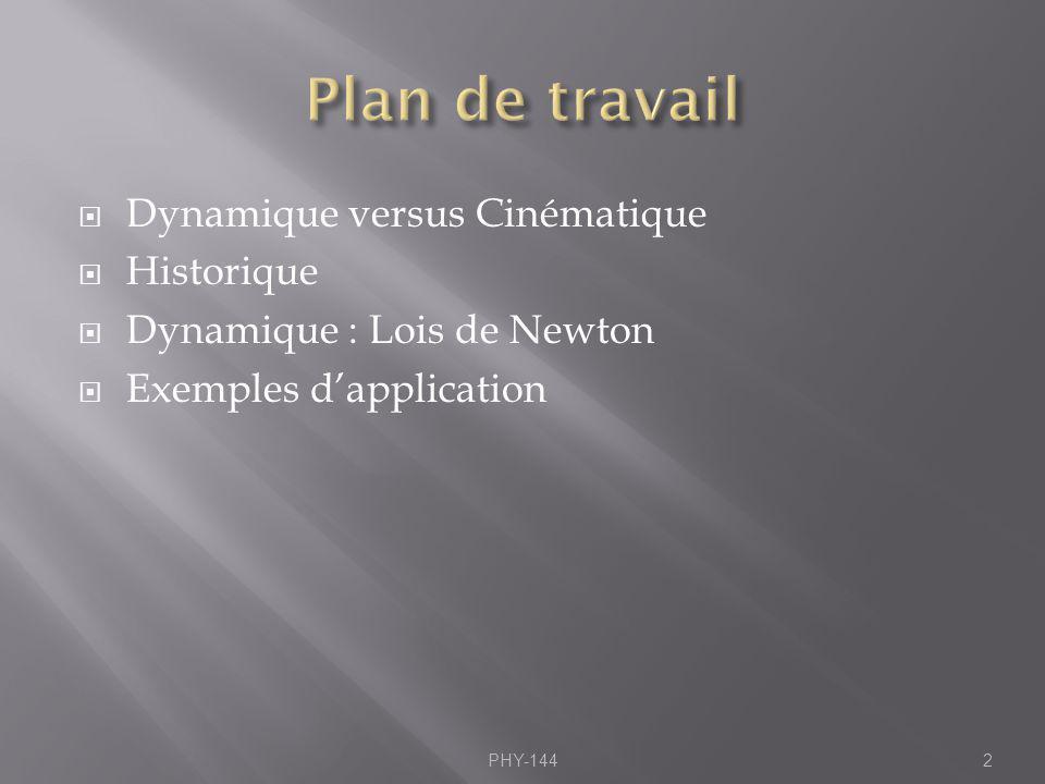 Dynamique versus Cinématique Historique Dynamique : Lois de Newton Exemples dapplication PHY-1442