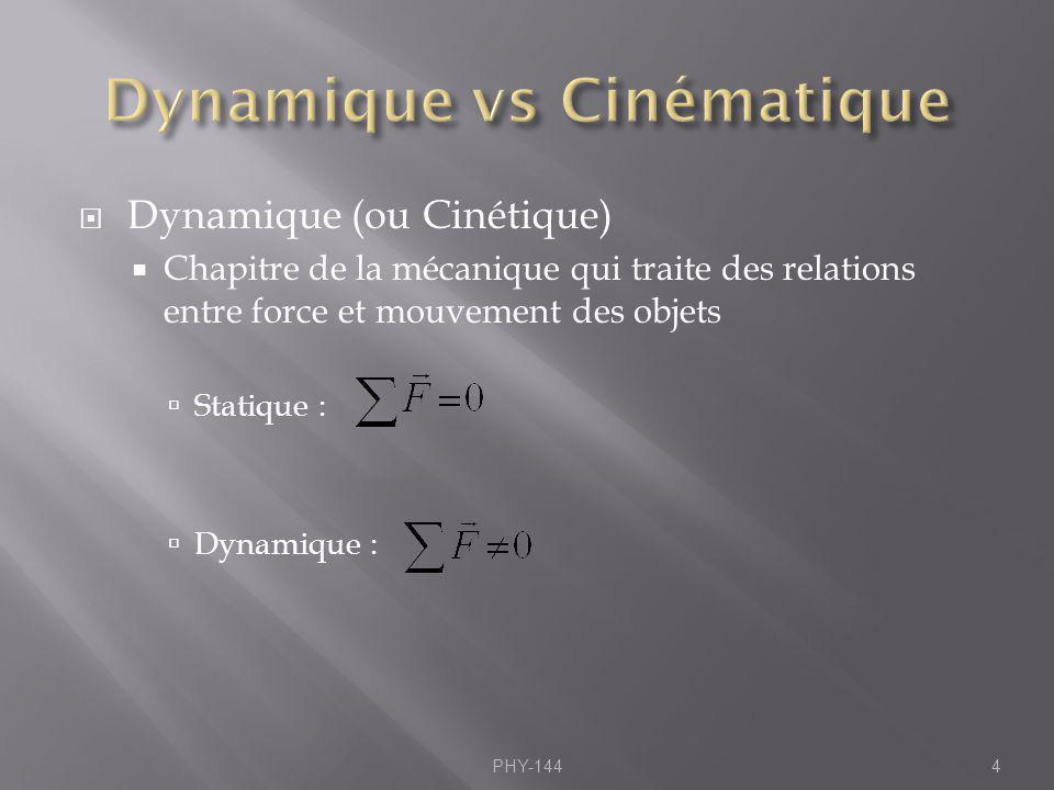 Dynamique (ou Cinétique) Chapitre de la mécanique qui traite des relations entre force et mouvement des objets Statique : Dynamique : PHY-1444