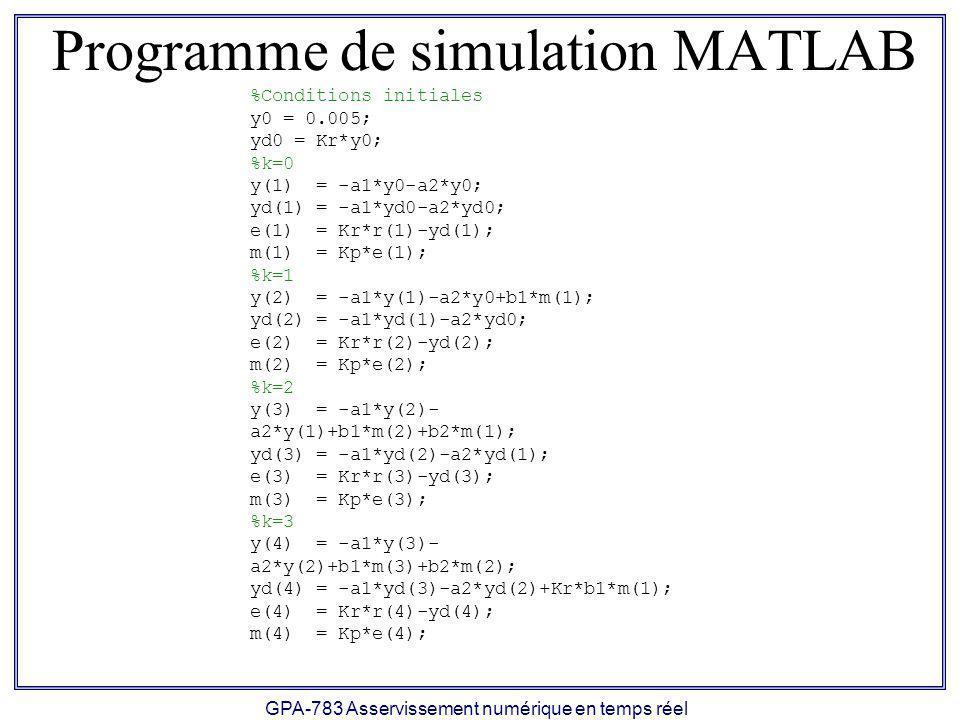 GPA-783 Asservissement numérique en temps réel Programme de simulation MATLAB %Conditions initiales y0 = 0.005; yd0 = Kr*y0; %k=0 y(1) = -a1*y0-a2*y0; yd(1) = -a1*yd0-a2*yd0; e(1) = Kr*r(1)-yd(1); m(1) = Kp*e(1); %k=1 y(2) = -a1*y(1)-a2*y0+b1*m(1); yd(2) = -a1*yd(1)-a2*yd0; e(2) = Kr*r(2)-yd(2); m(2) = Kp*e(2); %k=2 y(3) = -a1*y(2)- a2*y(1)+b1*m(2)+b2*m(1); yd(3) = -a1*yd(2)-a2*yd(1); e(3) = Kr*r(3)-yd(3); m(3) = Kp*e(3); %k=3 y(4) = -a1*y(3)- a2*y(2)+b1*m(3)+b2*m(2); yd(4) = -a1*yd(3)-a2*yd(2)+Kr*b1*m(1); e(4) = Kr*r(4)-yd(4); m(4) = Kp*e(4);