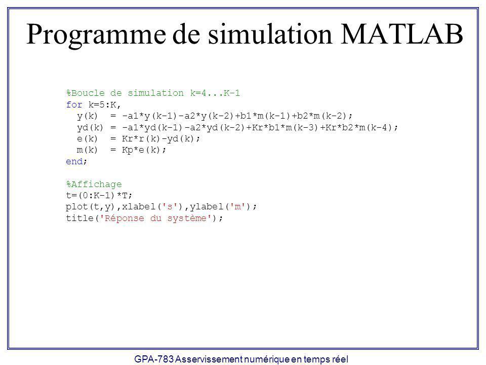 GPA-783 Asservissement numérique en temps réel Programme de simulation MATLAB %Boucle de simulation k=4...K-1 for k=5:K, y(k) = -a1*y(k-1)-a2*y(k-2)+b1*m(k-1)+b2*m(k-2); yd(k) = -a1*yd(k-1)-a2*yd(k-2)+Kr*b1*m(k-3)+Kr*b2*m(k-4); e(k) = Kr*r(k)-yd(k); m(k) = Kp*e(k); end; %Affichage t=(0:K-1)*T; plot(t,y),xlabel( s ),ylabel( m ); title( Réponse du système );