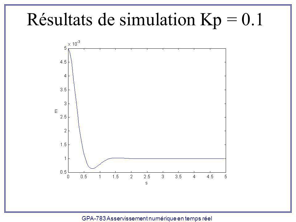 GPA-783 Asservissement numérique en temps réel Résultats de simulation Kp = 0.1