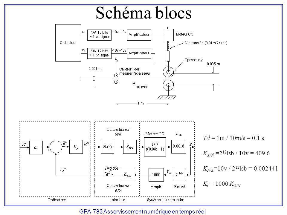 GPA-783 Asservissement numérique en temps réel Schéma blocs échantillonné K NA = 0.002441 Td = 0.1 T = 0.05