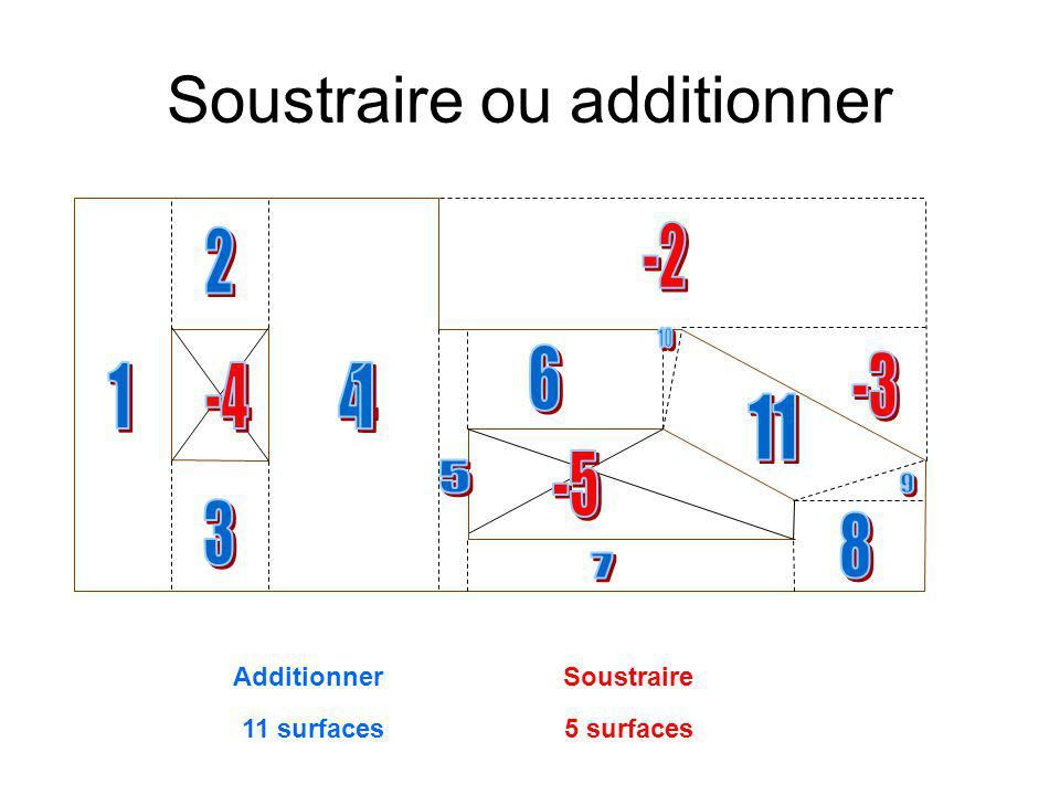 AdditionnerSoustraire Soustraire ou additionner 11 surfaces5 surfaces