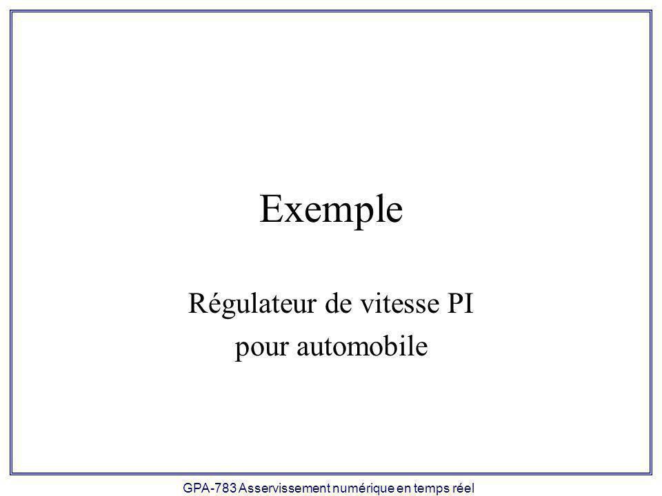 GPA-783 Asservissement numérique en temps réel Exemple Régulateur de vitesse PI pour automobile