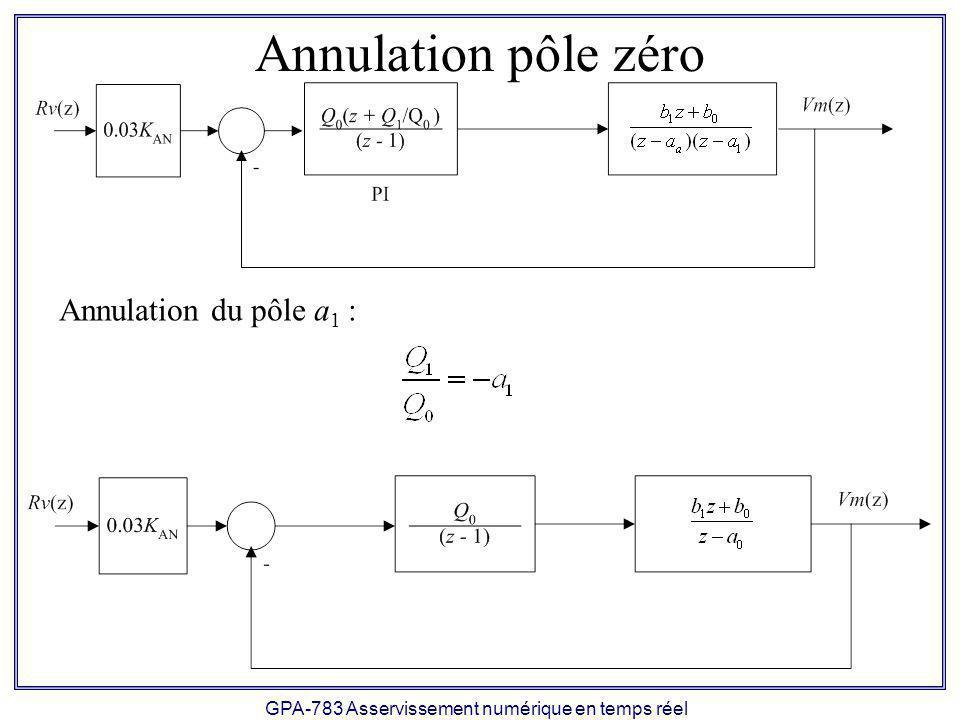 GPA-783 Asservissement numérique en temps réel Imposition des pôles Condition dapplication Ordre du système en chaîne fermée Nombre de gains indépendants du compensateur = 21