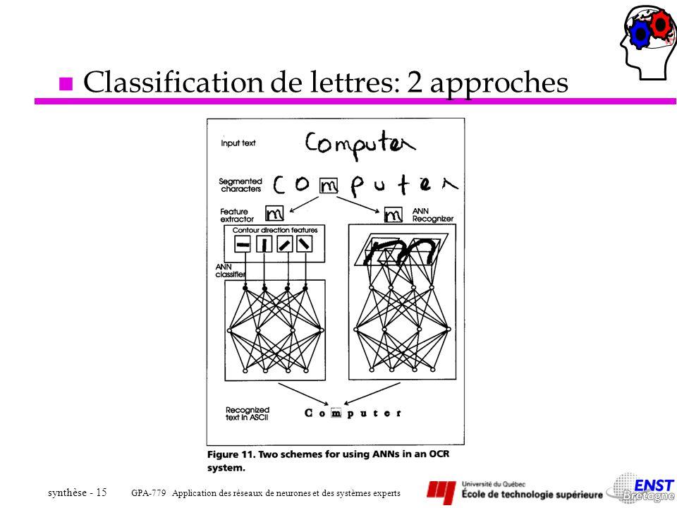 GPA-779 Application des réseaux de neurones et des systèmes experts synthèse - 15 n Classification de lettres: 2 approches