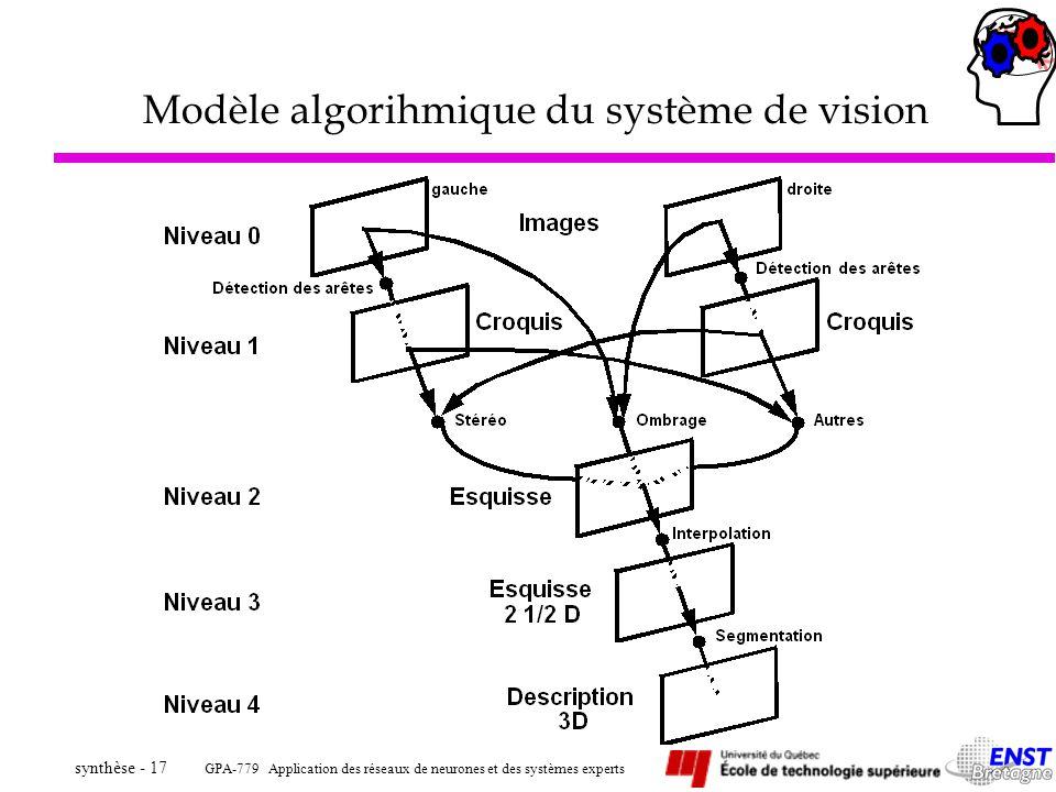 GPA-779 Application des réseaux de neurones et des systèmes experts synthèse - 17 Modèle algorihmique du système de vision