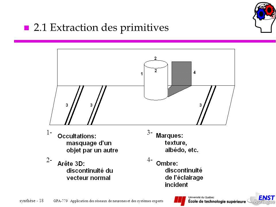 GPA-779 Application des réseaux de neurones et des systèmes experts synthèse - 18 n 2.1 Extraction des primitives 1- 2- 3- 4-