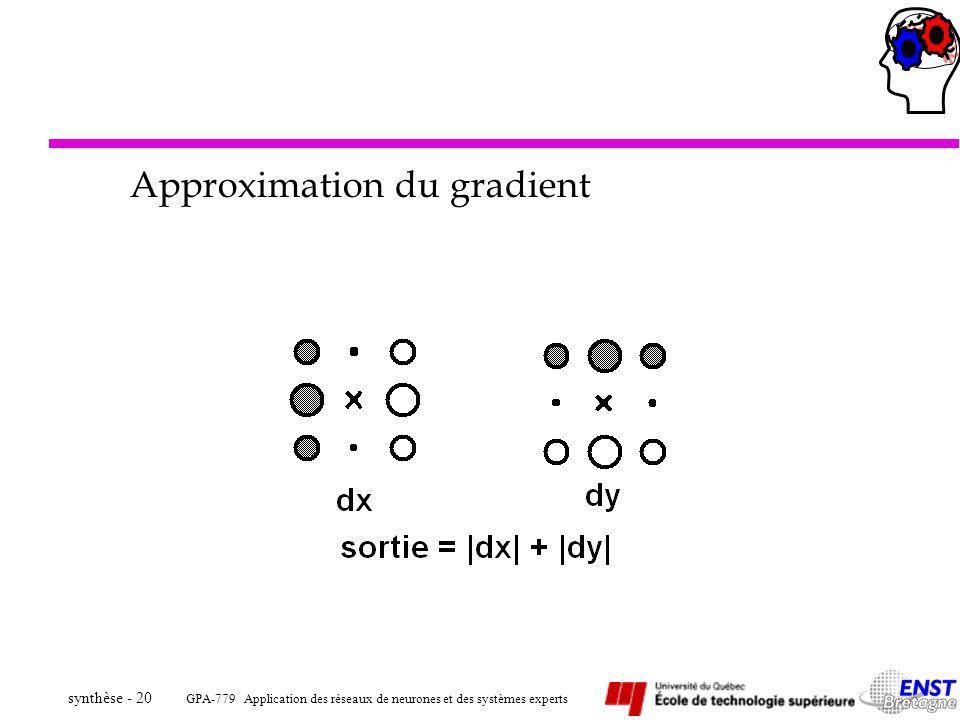 GPA-779 Application des réseaux de neurones et des systèmes experts synthèse - 20 Approximation du gradient