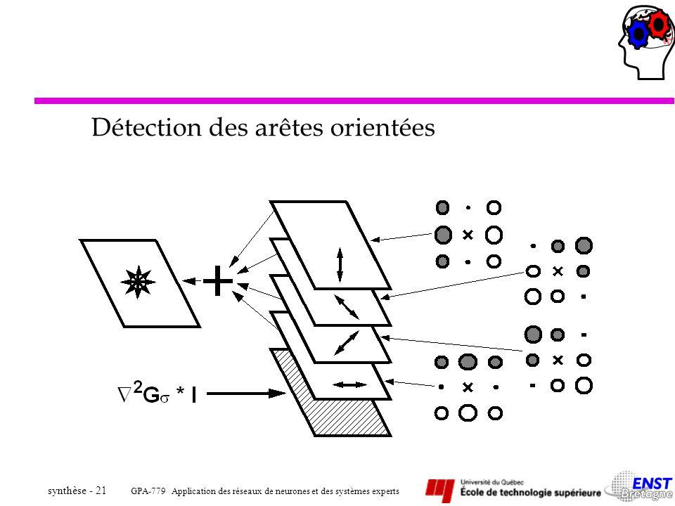 GPA-779 Application des réseaux de neurones et des systèmes experts synthèse - 21 Détection des arêtes orientées