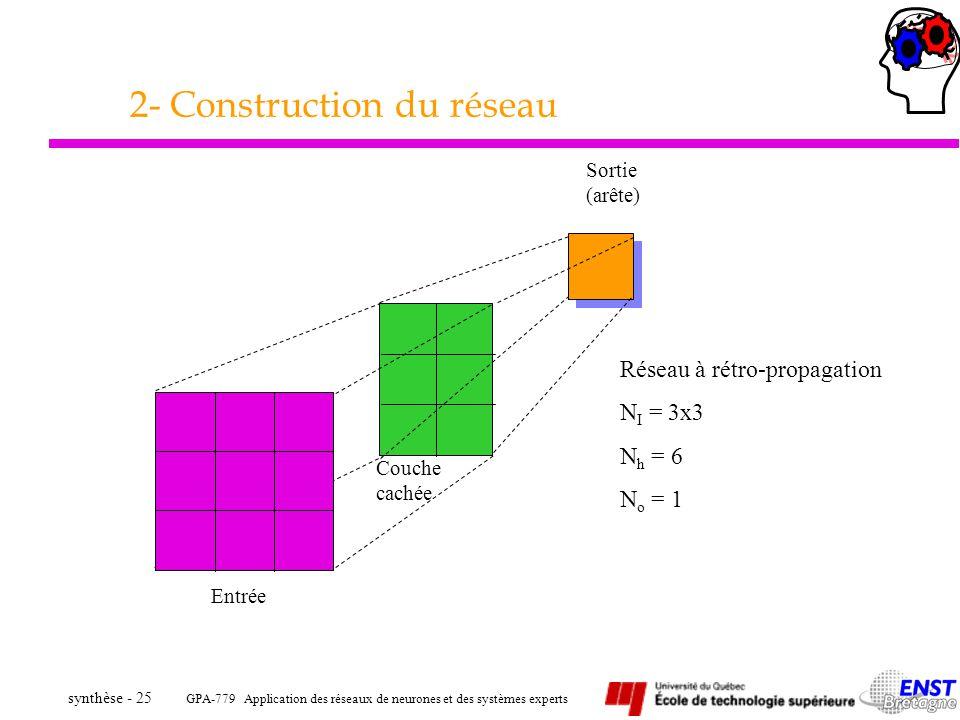 GPA-779 Application des réseaux de neurones et des systèmes experts synthèse - 25 2- Construction du réseau Réseau à rétro-propagation N I = 3x3 N h =