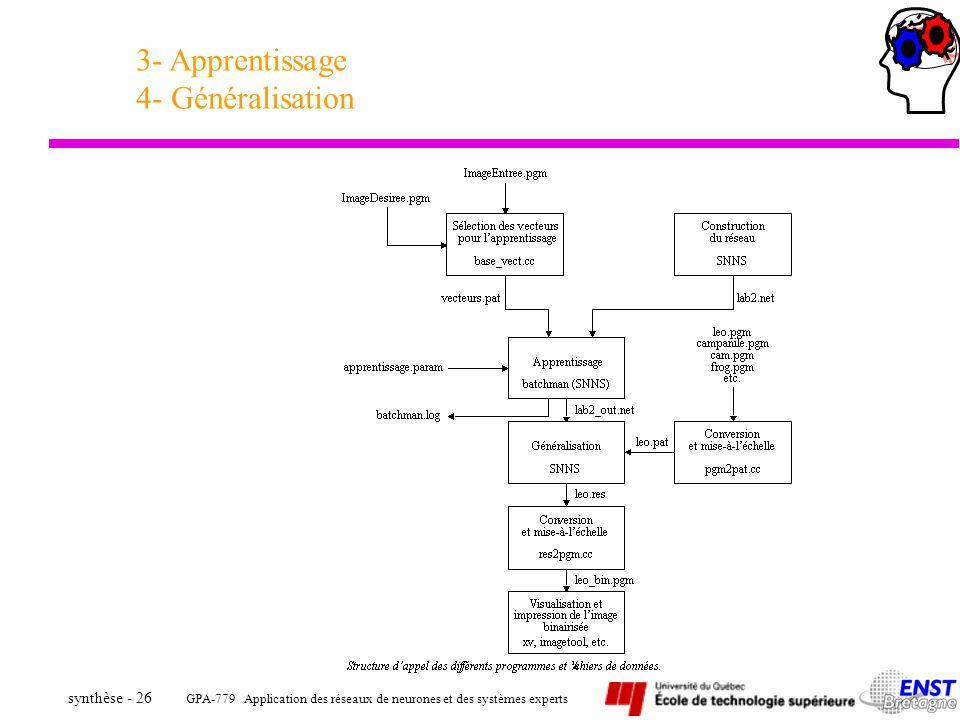 GPA-779 Application des réseaux de neurones et des systèmes experts synthèse - 26 3- Apprentissage 4- Généralisation
