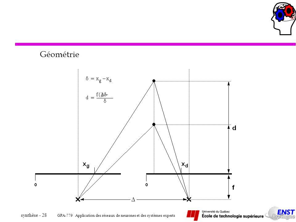 GPA-779 Application des réseaux de neurones et des systèmes experts synthèse - 28 Géométrie