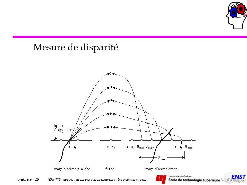GPA-779 Application des réseaux de neurones et des systèmes experts synthèse - 29 Mesure de disparité