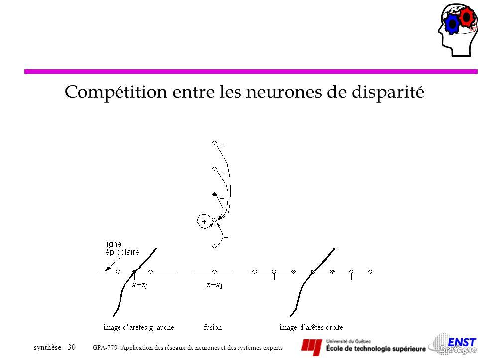 GPA-779 Application des réseaux de neurones et des systèmes experts synthèse - 30 Compétition entre les neurones de disparité