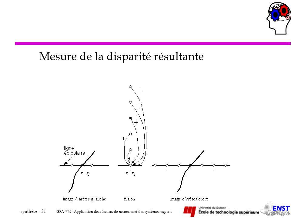 GPA-779 Application des réseaux de neurones et des systèmes experts synthèse - 31 Mesure de la disparité résultante