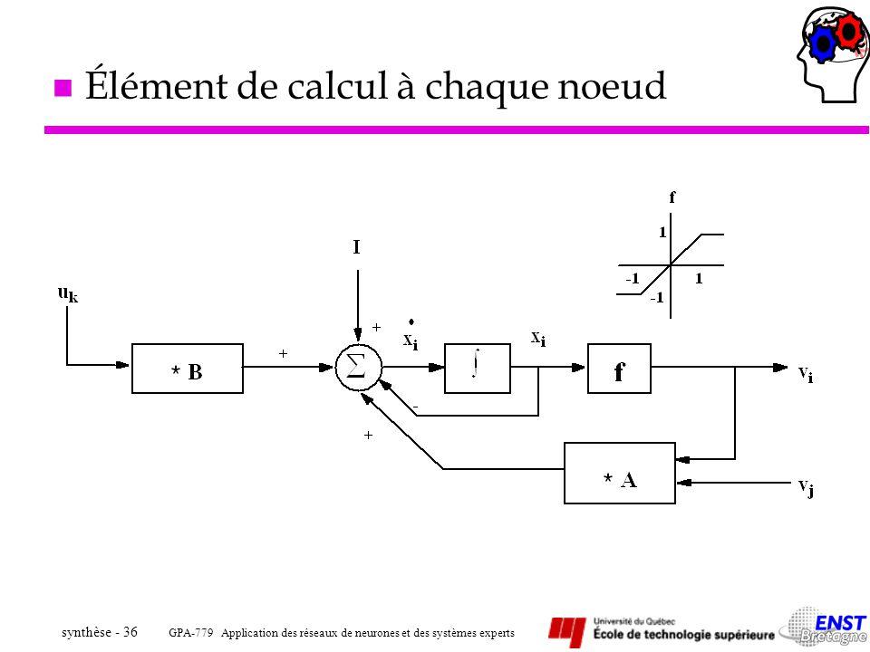 GPA-779 Application des réseaux de neurones et des systèmes experts synthèse - 36 n Élément de calcul à chaque noeud