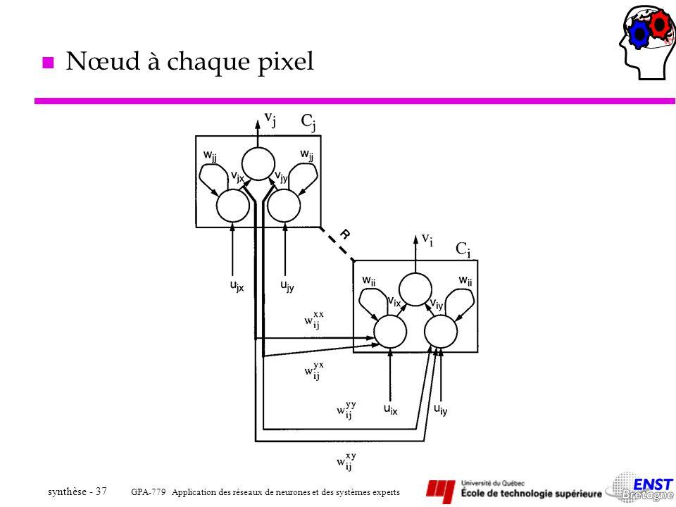 GPA-779 Application des réseaux de neurones et des systèmes experts synthèse - 37 n Nœud à chaque pixel