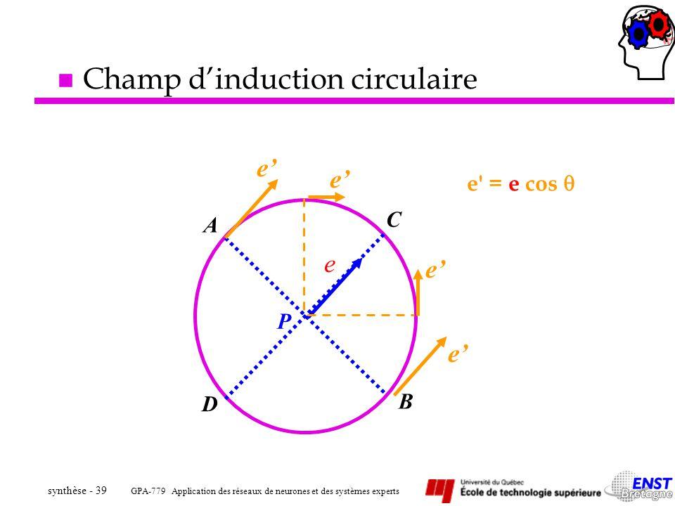 GPA-779 Application des réseaux de neurones et des systèmes experts synthèse - 39 P e A B e e D C e e e' = e cos n Champ dinduction circulaire