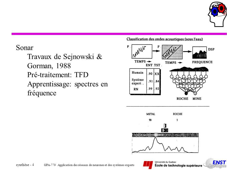 GPA-779 Application des réseaux de neurones et des systèmes experts synthèse - 4 Sonar Travaux de Sejnowski & Gorman, 1988 Pré-traitement: TFD Apprent