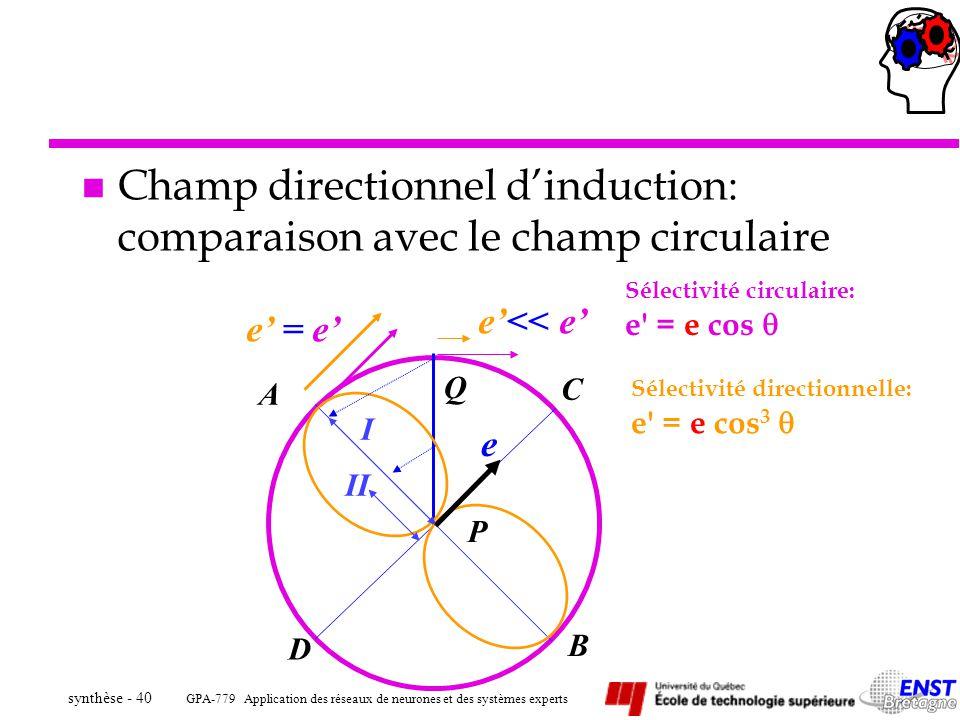 GPA-779 Application des réseaux de neurones et des systèmes experts synthèse - 40 P e A B D C Q e = e I II e<< e Sélectivité circulaire: e' = e cos Sé
