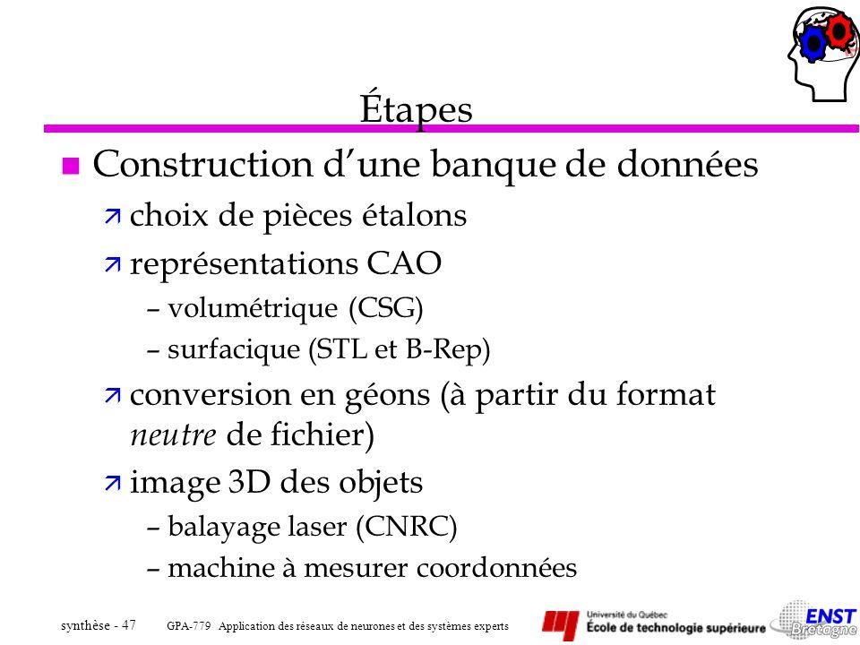 GPA-779 Application des réseaux de neurones et des systèmes experts synthèse - 47 Étapes n Construction dune banque de données ä choix de pièces étalo
