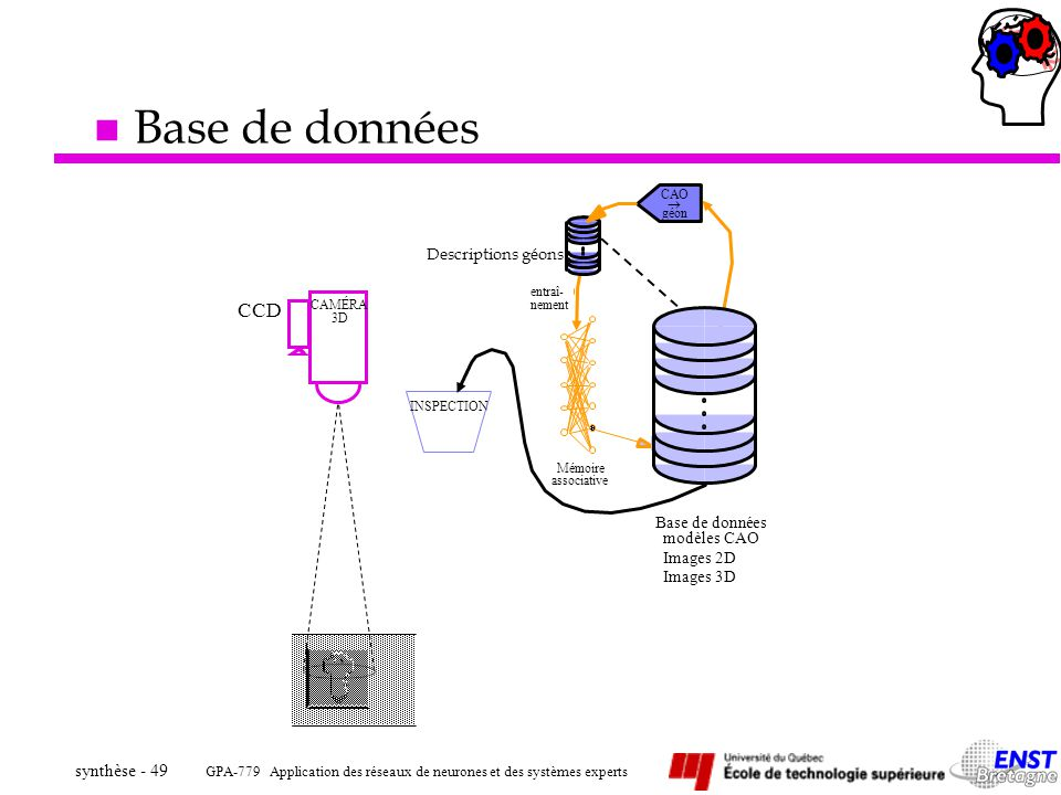 GPA-779 Application des réseaux de neurones et des systèmes experts synthèse - 49 CCD CAMÉRA INSPECTION entraî- Base de données modèles CAO Images 2D