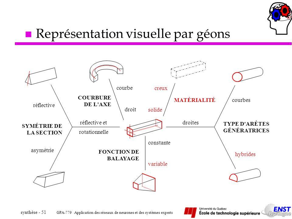GPA-779 Application des réseaux de neurones et des systèmes experts synthèse - 51 courbe COURBURE DE L'AXE droit TYPE D'ARÊTES GÉNÉRATRICES droites co