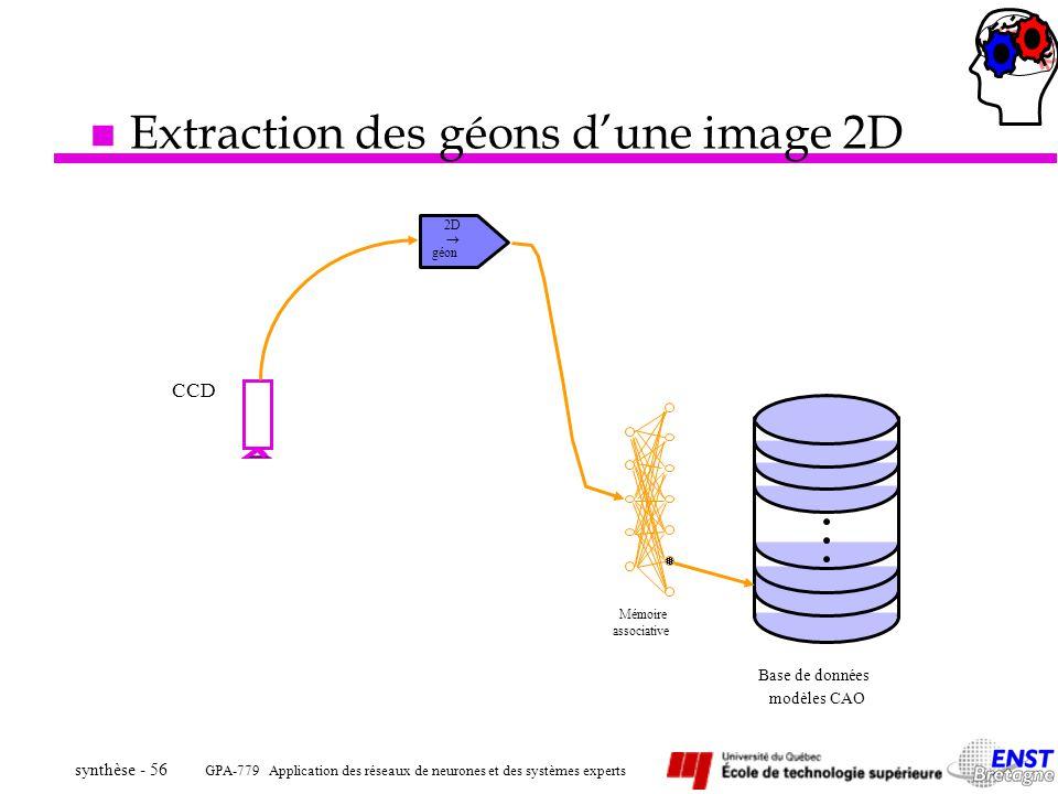 GPA-779 Application des réseaux de neurones et des systèmes experts synthèse - 56 CCD Base de données modèles CAO Mémoire associative 2D géon n Extrac