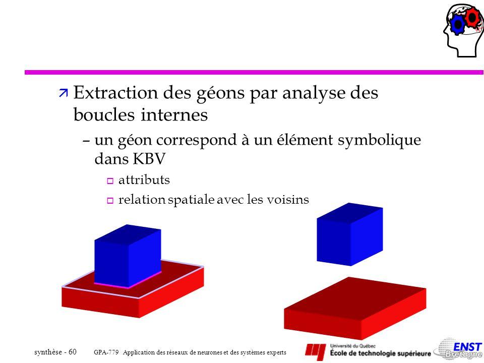 GPA-779 Application des réseaux de neurones et des systèmes experts synthèse - 60 ä Extraction des géons par analyse des boucles internes –un géon cor