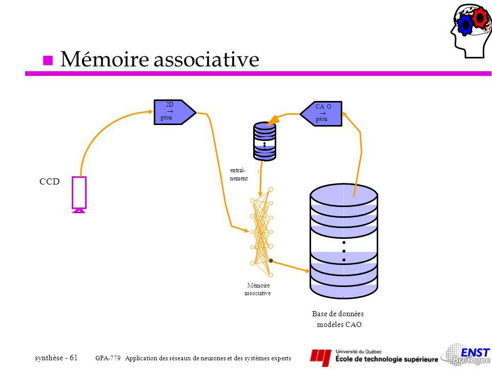 GPA-779 Application des réseaux de neurones et des systèmes experts synthèse - 61 CCD entraî- Base de données modèles CAO Mémoire associative CAO géon