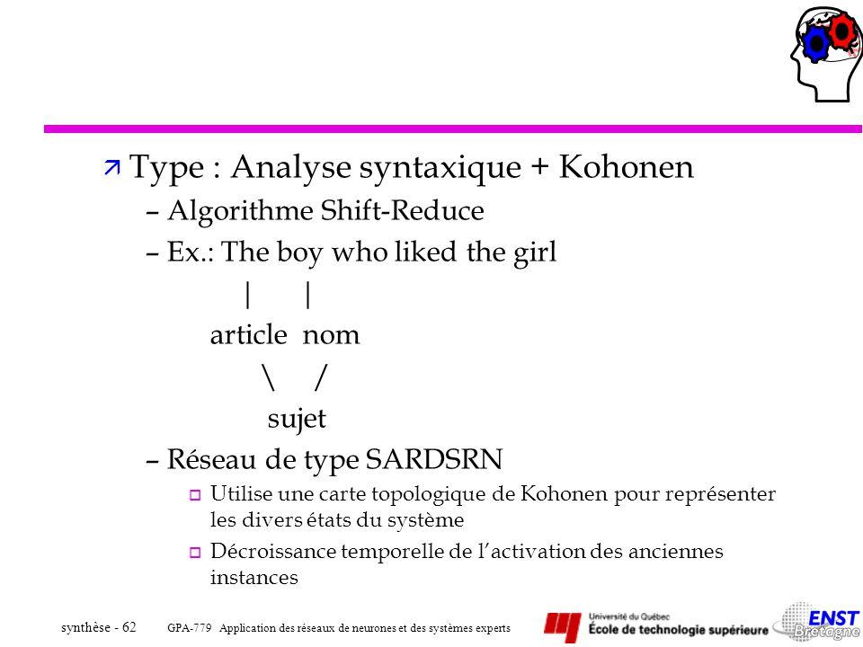 GPA-779 Application des réseaux de neurones et des systèmes experts synthèse - 62 ä Type : Analyse syntaxique + Kohonen –Algorithme Shift-Reduce –Ex.: