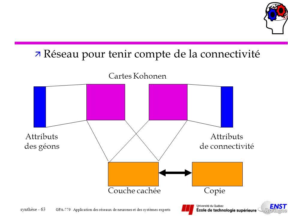 GPA-779 Application des réseaux de neurones et des systèmes experts synthèse - 63 ä Réseau pour tenir compte de la connectivité Couche cachéeCopie Att