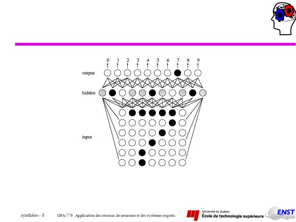GPA-779 Application des réseaux de neurones et des systèmes experts synthèse - 59 ä Entrée : fichier de données CAO –format neutre (logiciel de conception assistée par ordinateur ProEngineer) –B-Rep F(E) o surfaces frontières o arêtes limitrophes ä Conversion F(E) à F(L(E(V))) –Fsurface –Lboucles –Earêtes –Vsommet