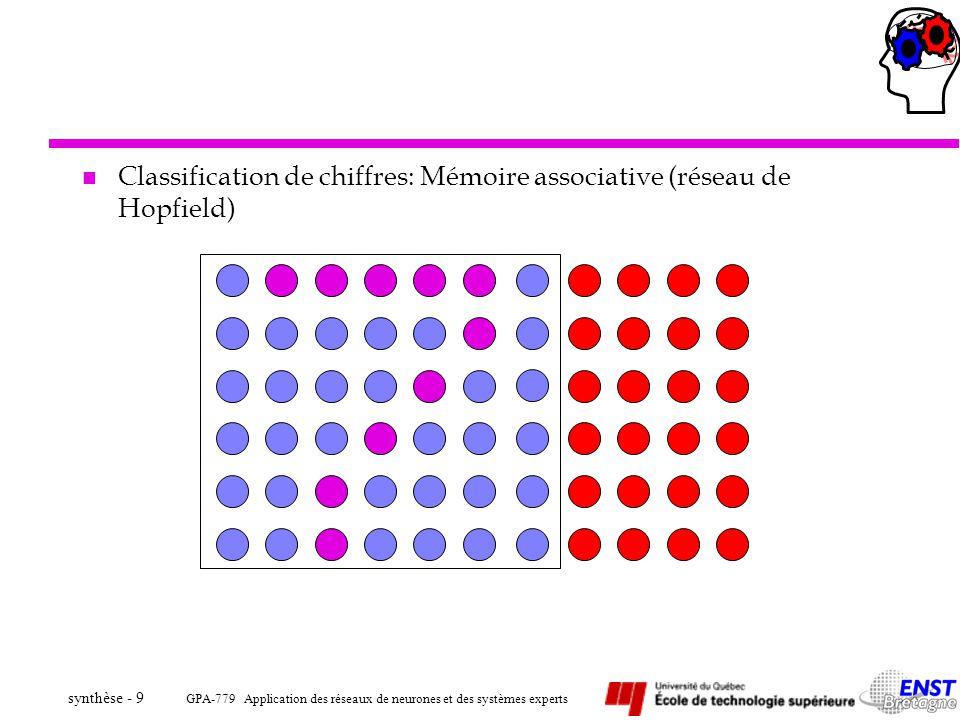 GPA-779 Application des réseaux de neurones et des systèmes experts synthèse - 9 n Classification de chiffres: Mémoire associative (réseau de Hopfield